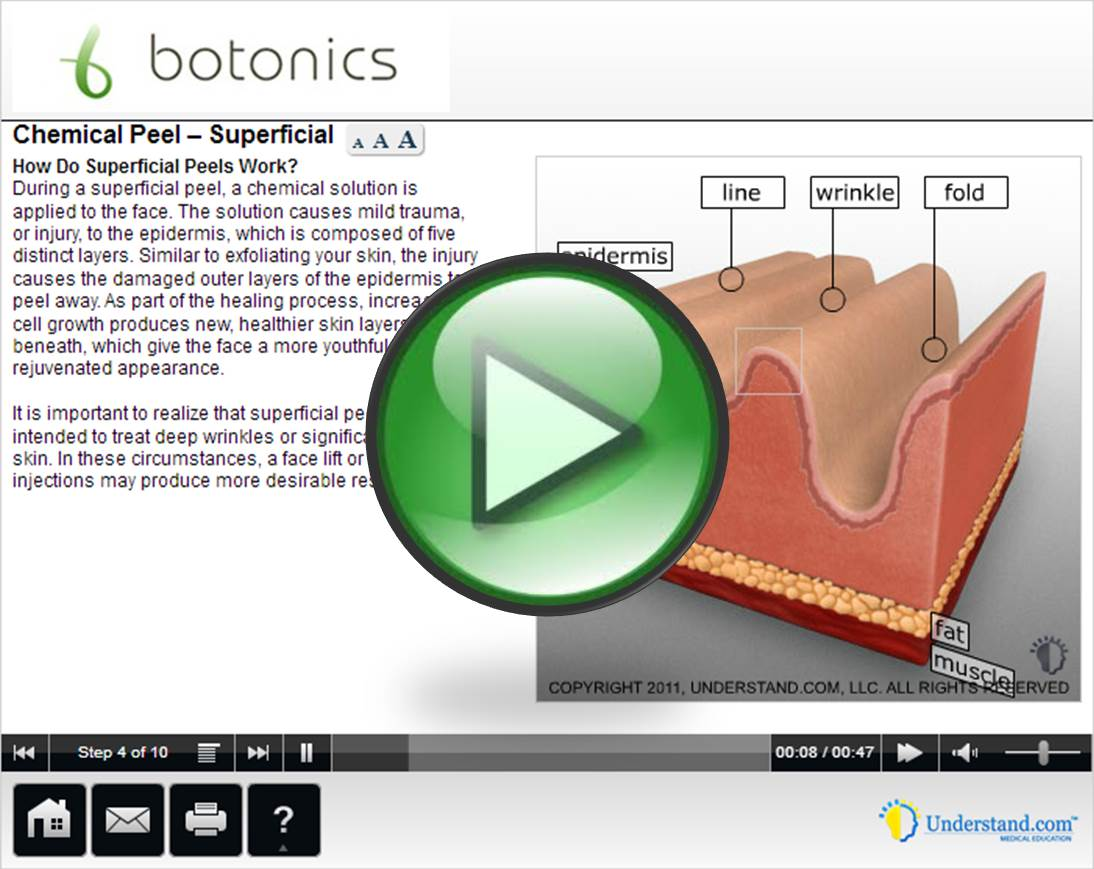 botonics 3D Animation of Superficial Skin Peel Treatment