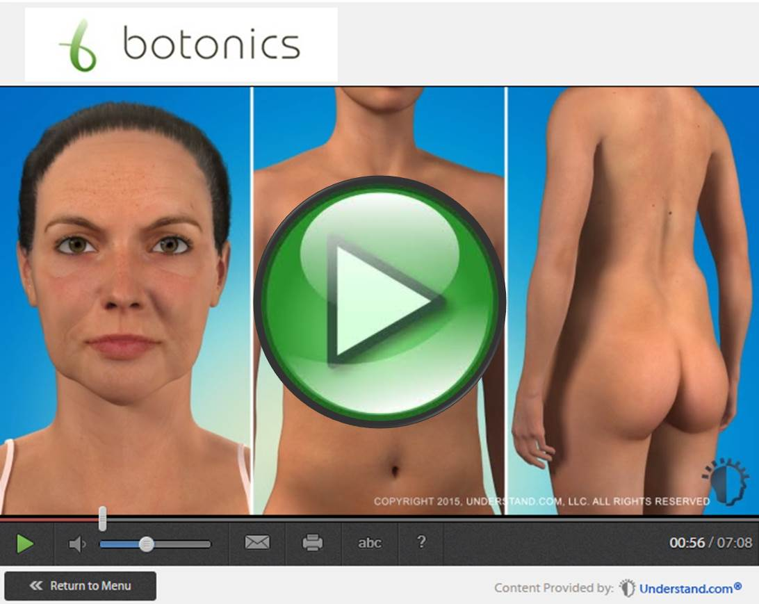 botonics 3D Animation of Fat Transfer
