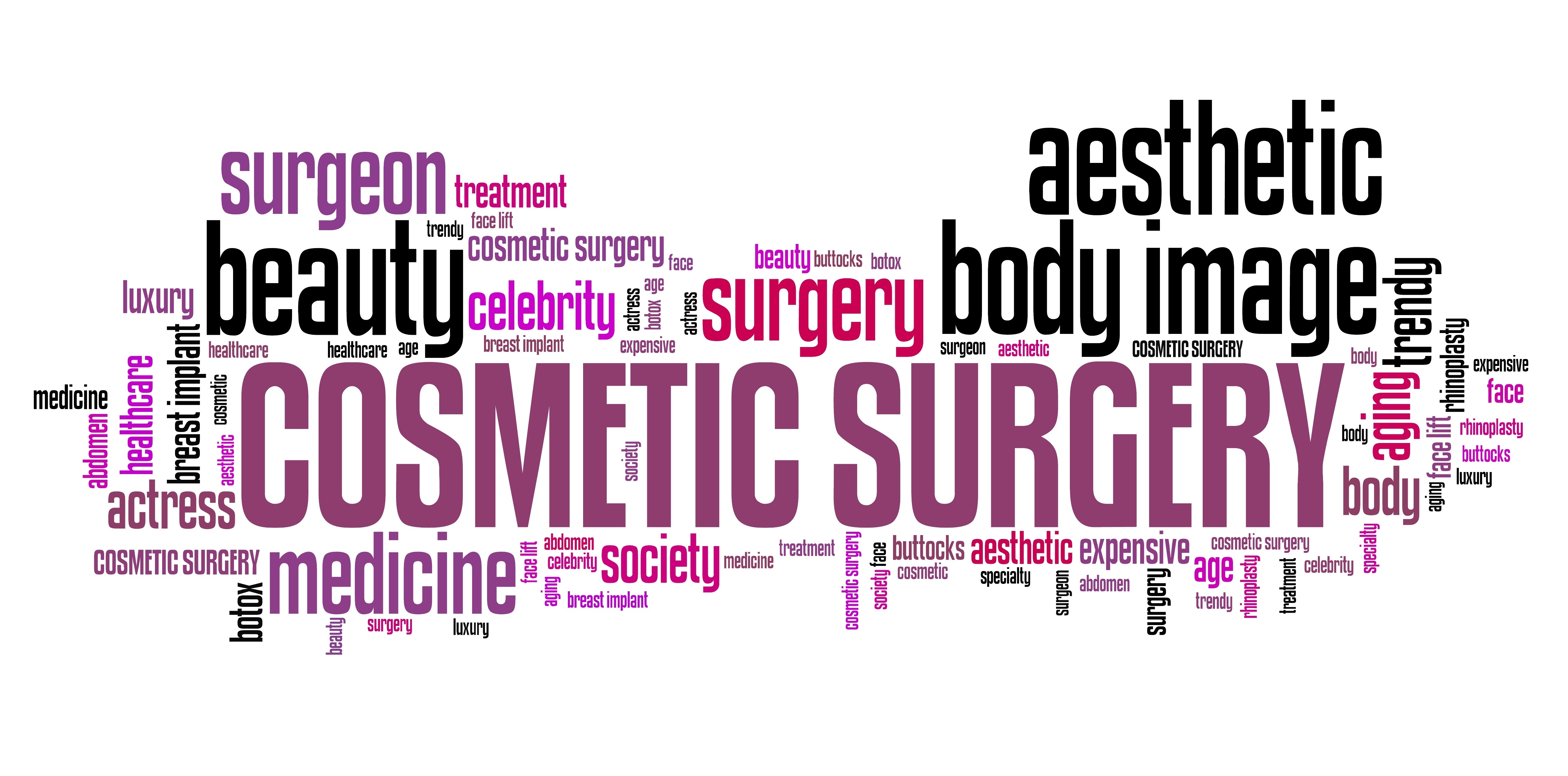 Trends in Cosmetic Surgery